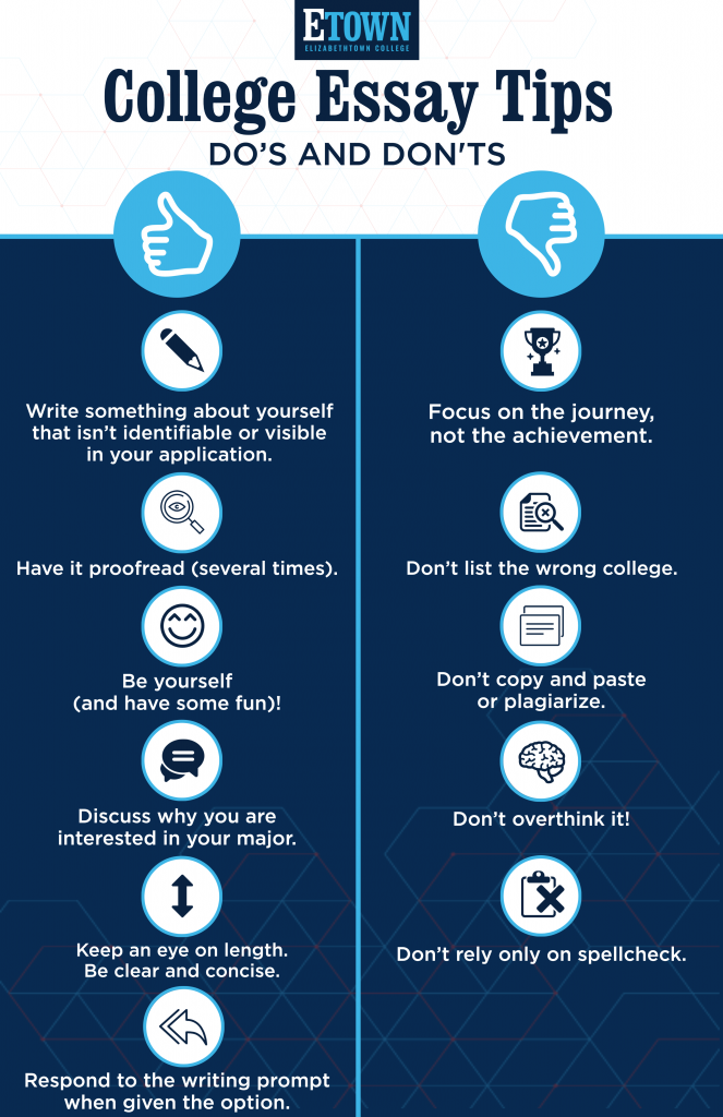 College Writing Tips Infographic